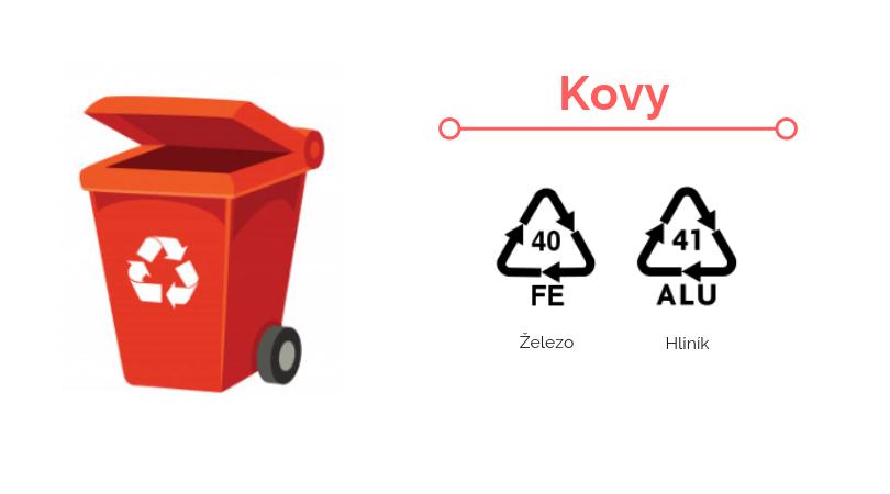 recyklačné symboly, recyklácia kovov