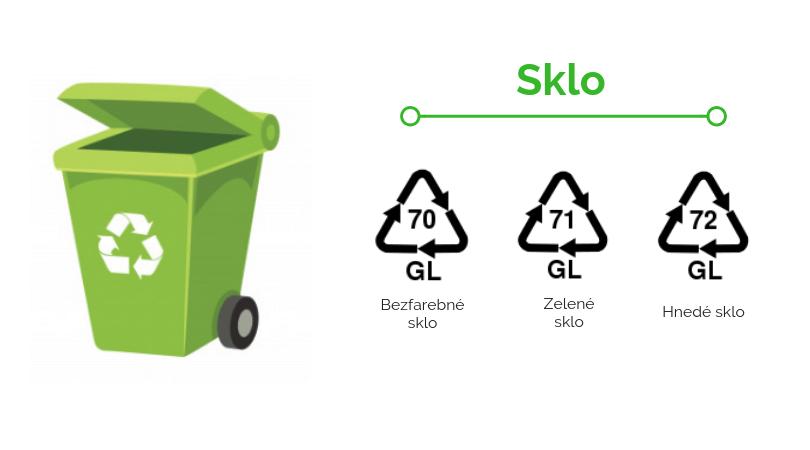 recyklačné symboly, recyklácia skla