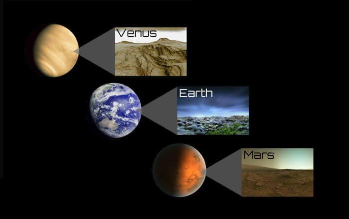 Skleníkový efekt - ako by to vyzreralo na Zemi