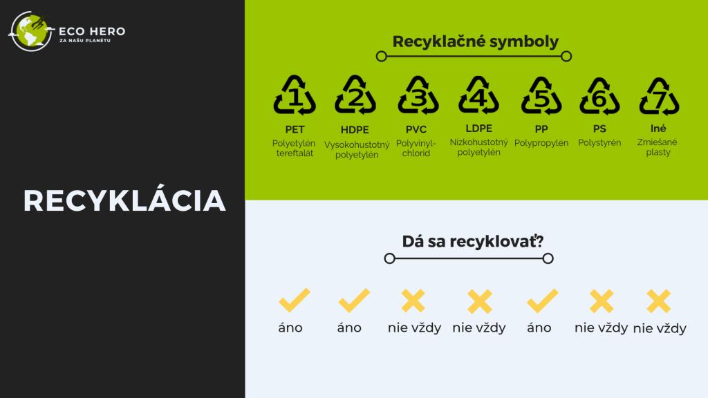 Plasty - recyklačné symboly